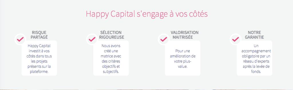 Happy Capital plateforme de défiscalisation via l'investissement dans les PME innovantes.