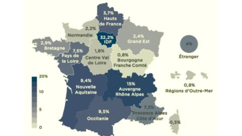 Tout connaître sur les secteurs d'investissements préférés des Français.