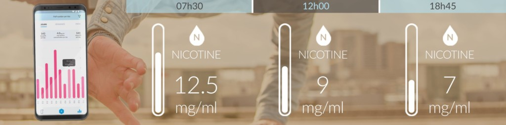 1ère e-cigarette intelligente et connectée au monde, Enovap brille sur Happy Capital