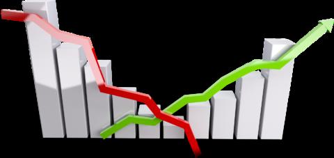 PROBLEMATIQUE : COMMENT BOOSTER LES FONDS PROPRES DES PME ?